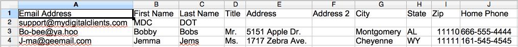 OpenOffice exported spreadsheet